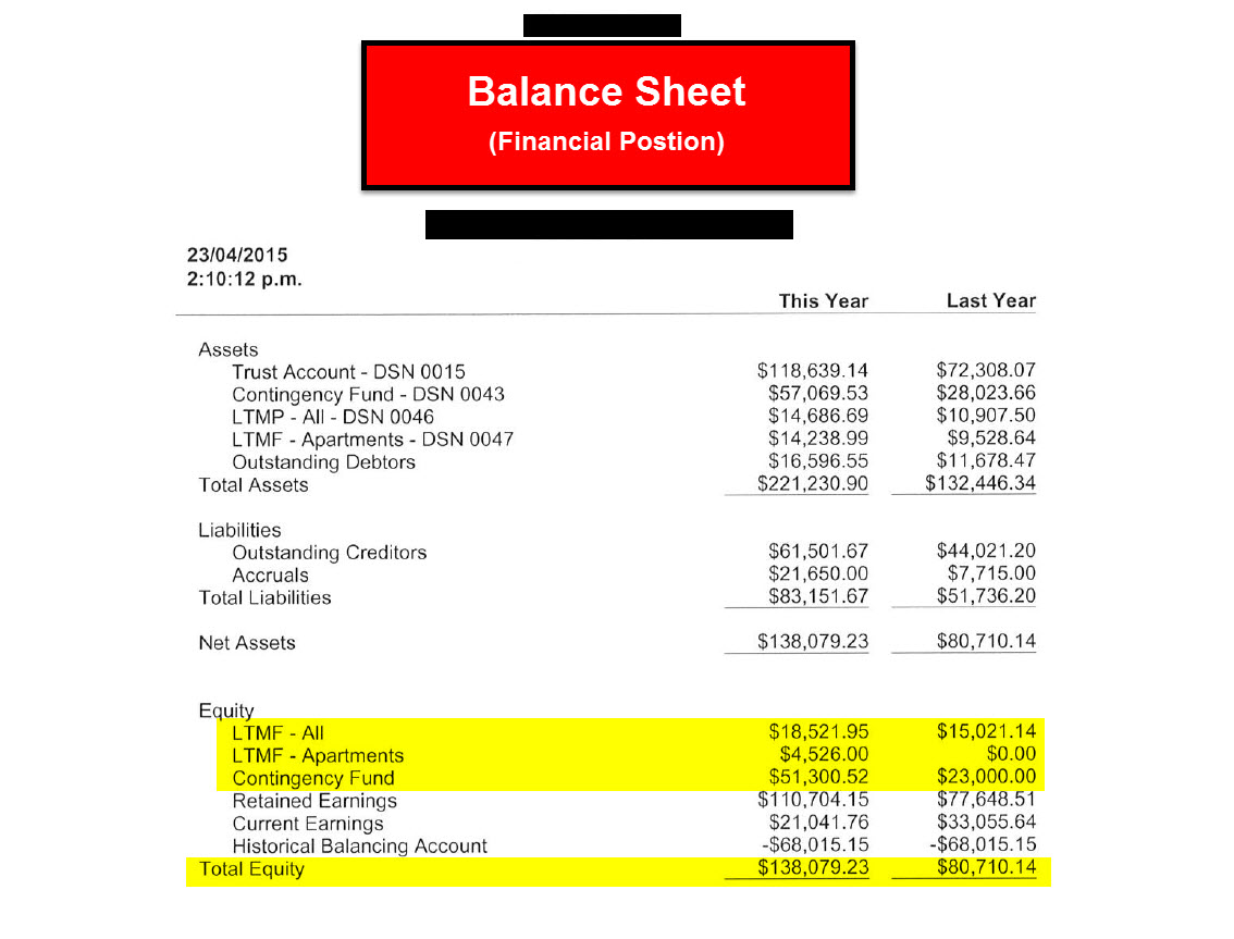 Balance Sheet | Real Estate Companies Auckland | Apartment Specialists